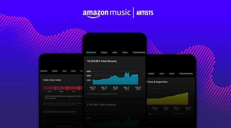 Amazon Music come Spotify: arriva ufficialmente la nuova app per artisti (foto)